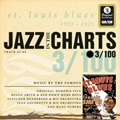 Jazz in the Charts 1923-25 CD(ADD)